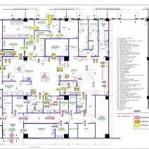 Plan des circuits des matières